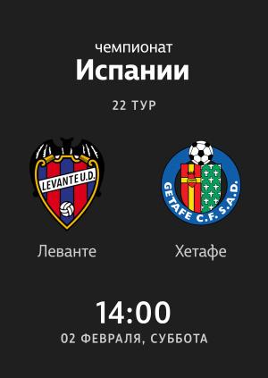 22 тур. Леванте — Хетафе 0:0. Обзор матча